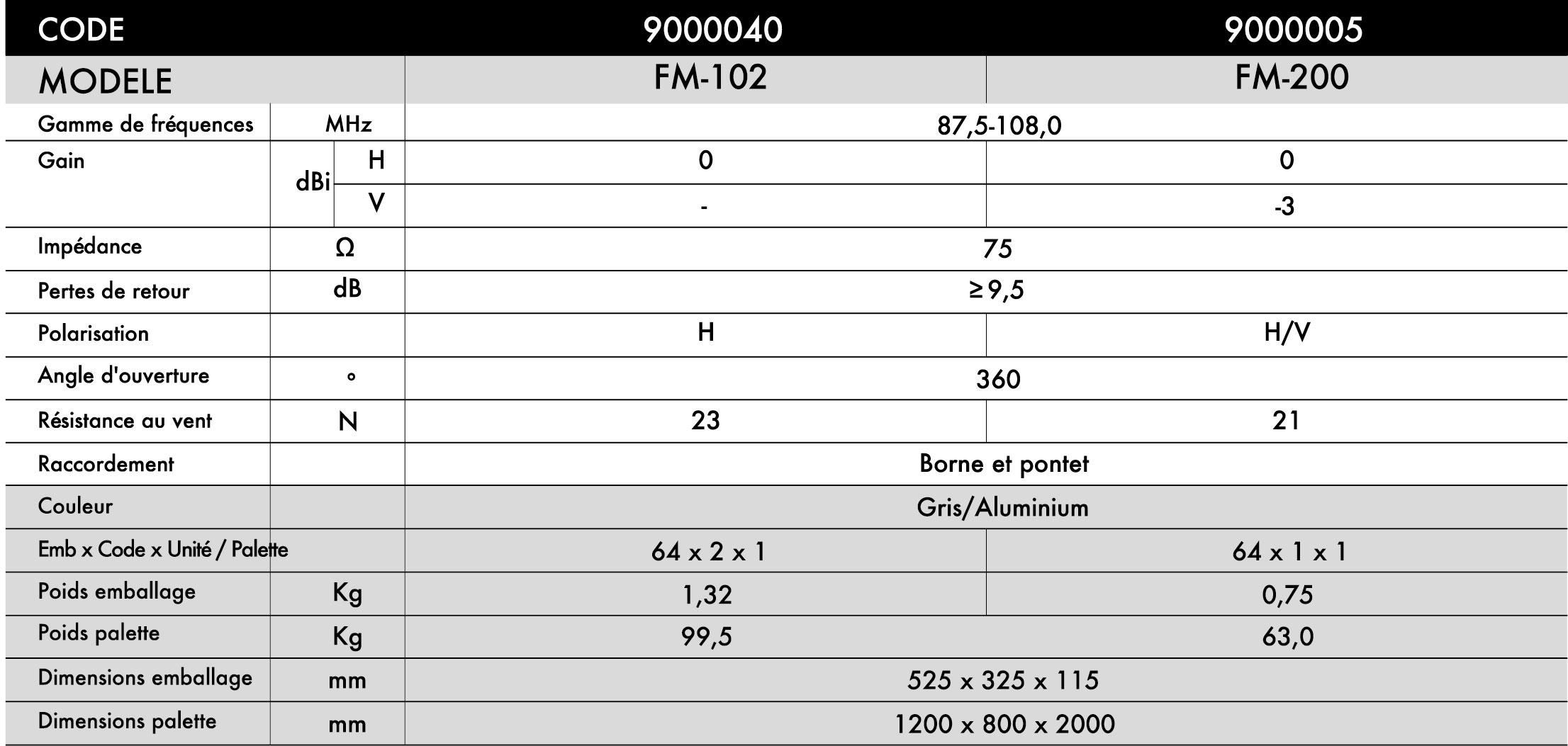 9000005-tablaFR.jpg