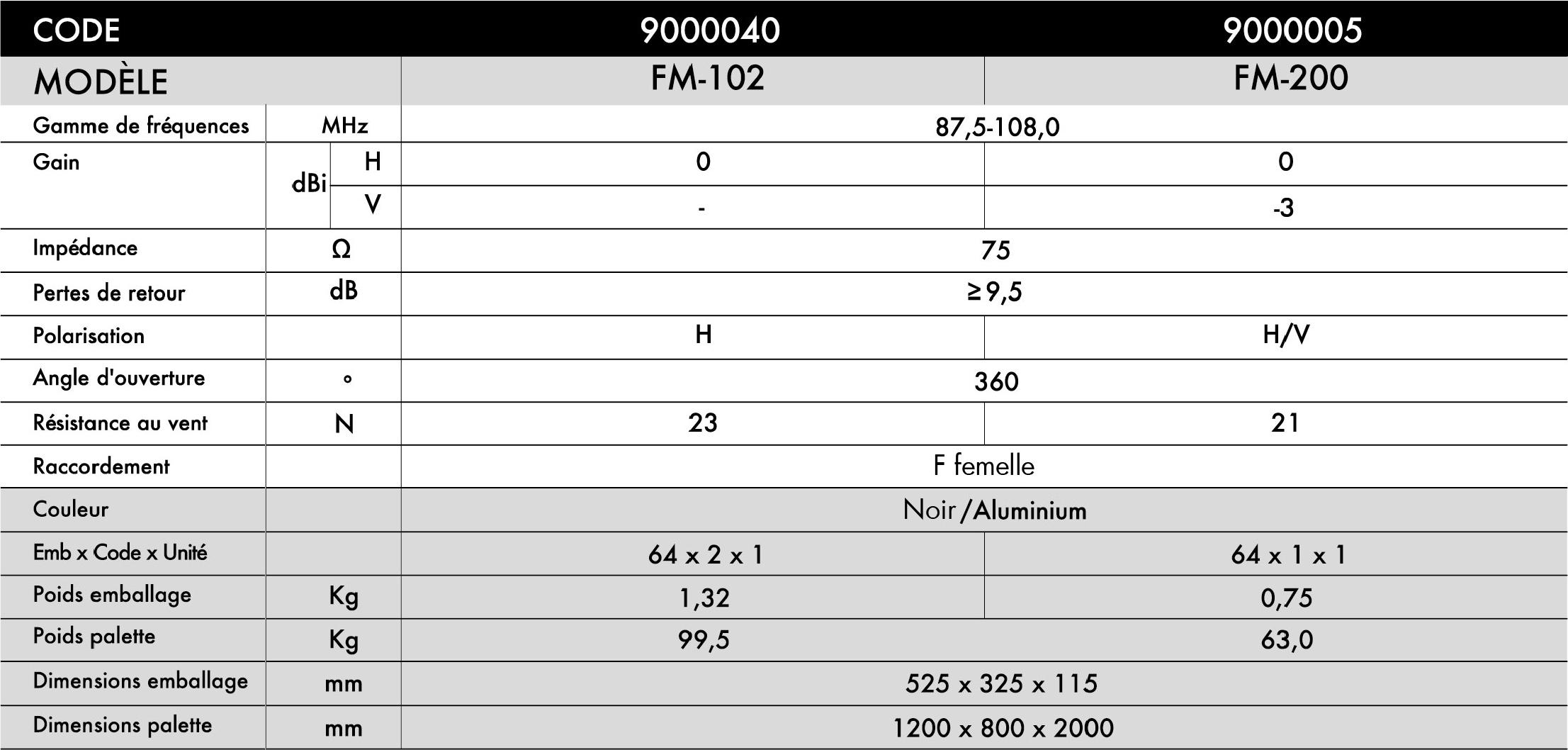 9000040-tablaFR.jpg