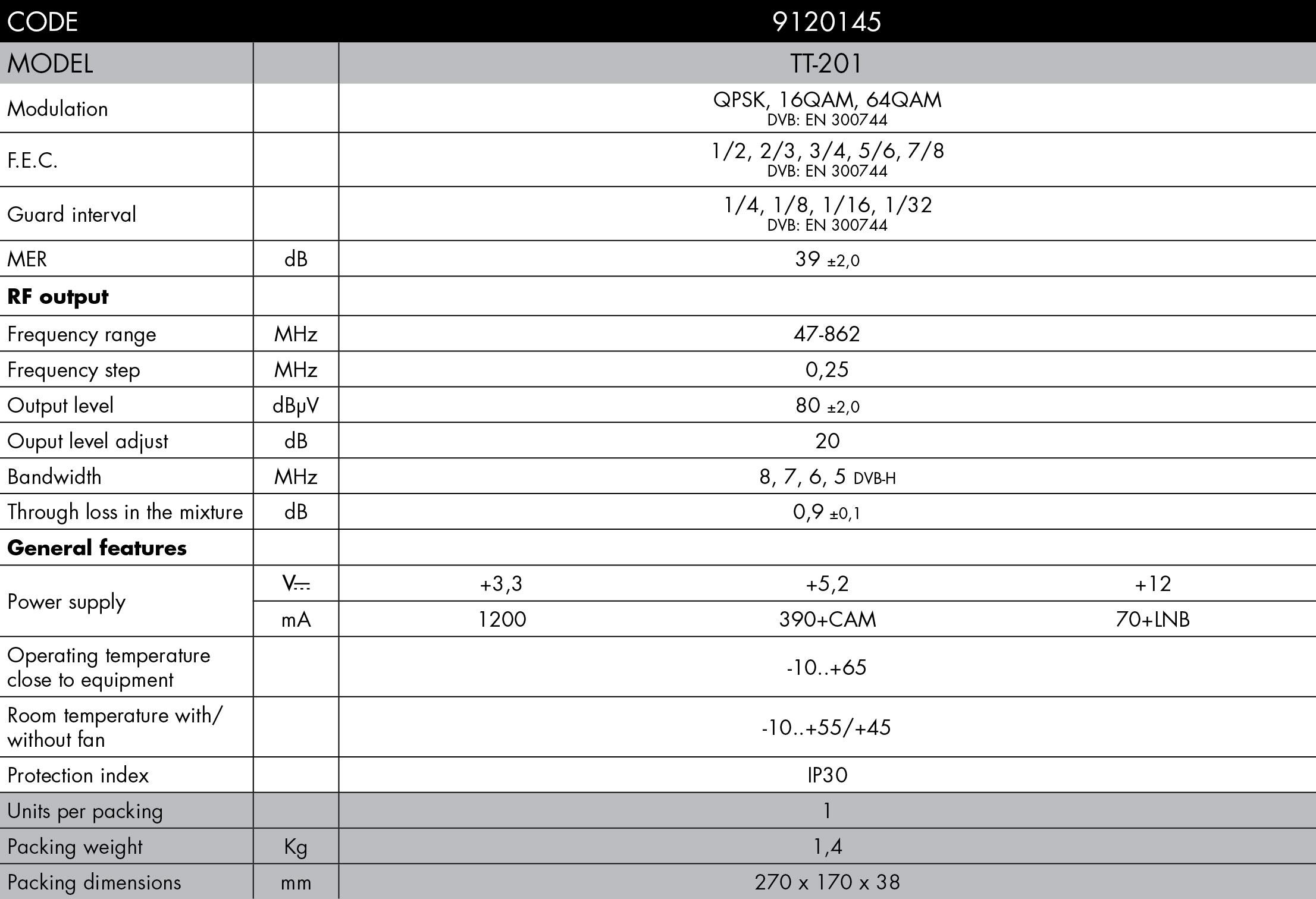 9120145-tablaES_b.jpg