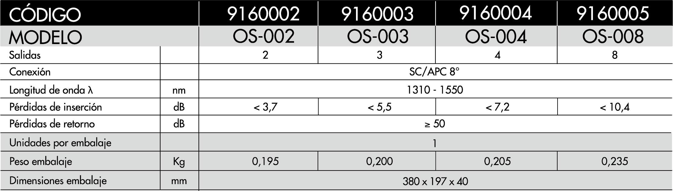 9160005-tablaES.jpg