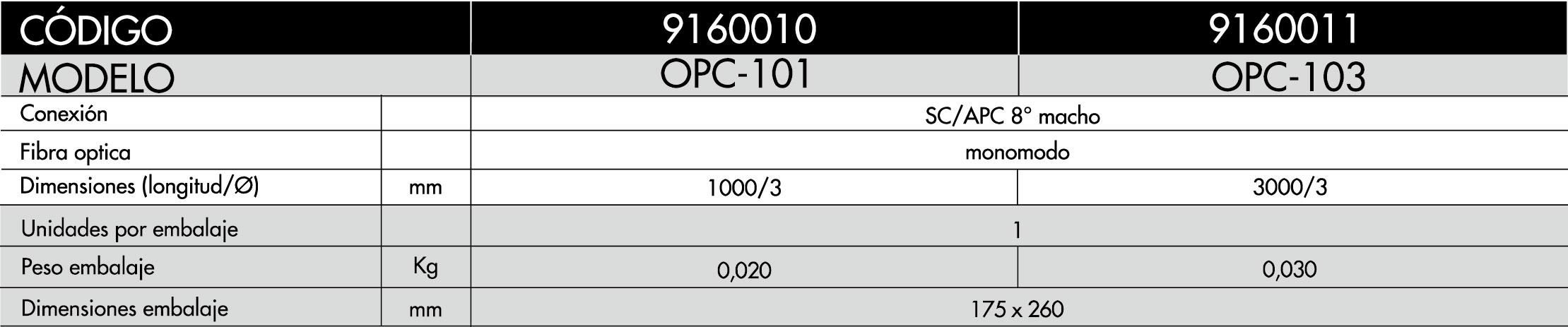 9160011-tablaES.jpg