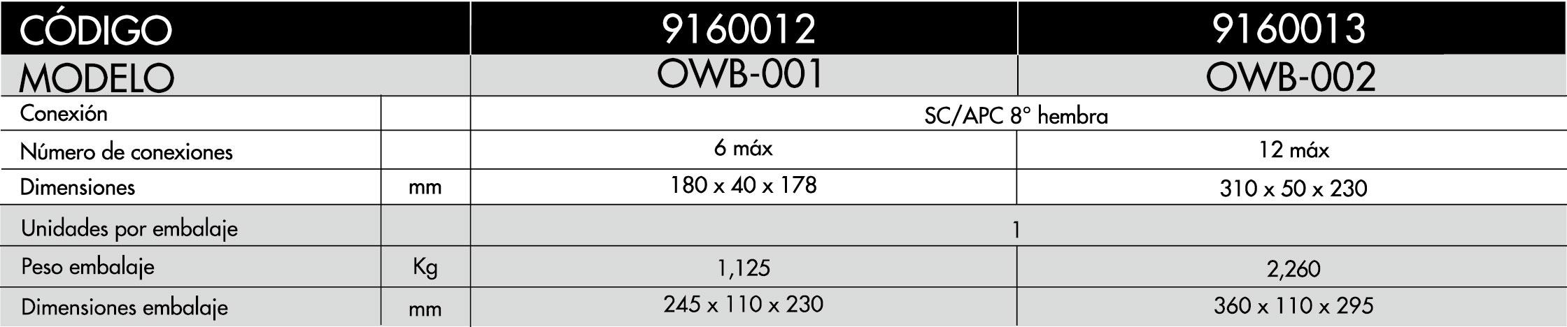 9160012-tablaES.jpg