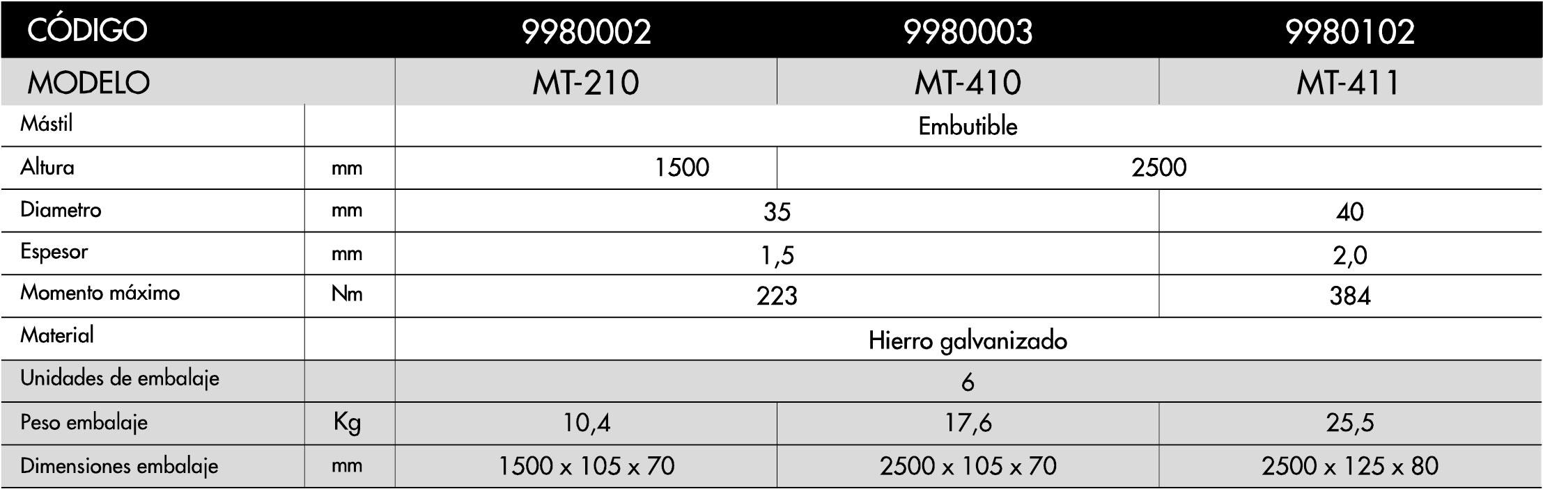 9980003-tablaES.jpg