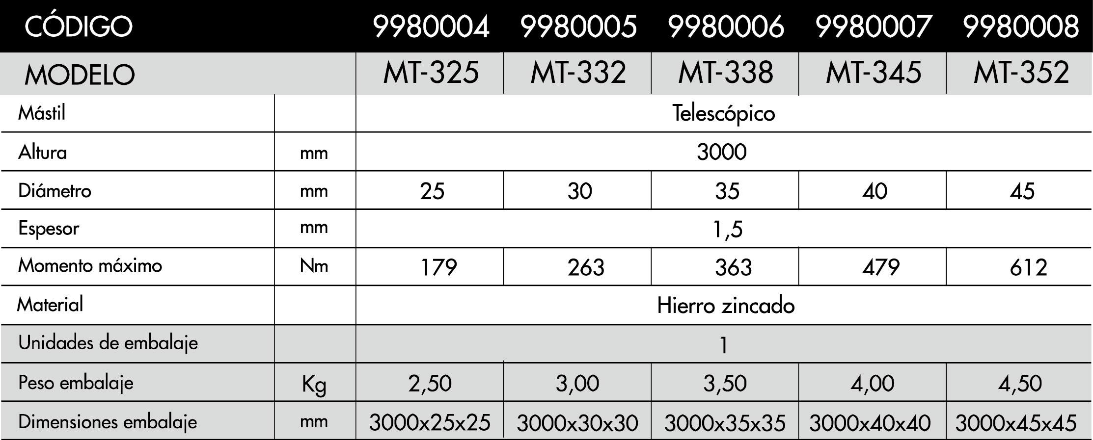9980008-tablaES.jpg