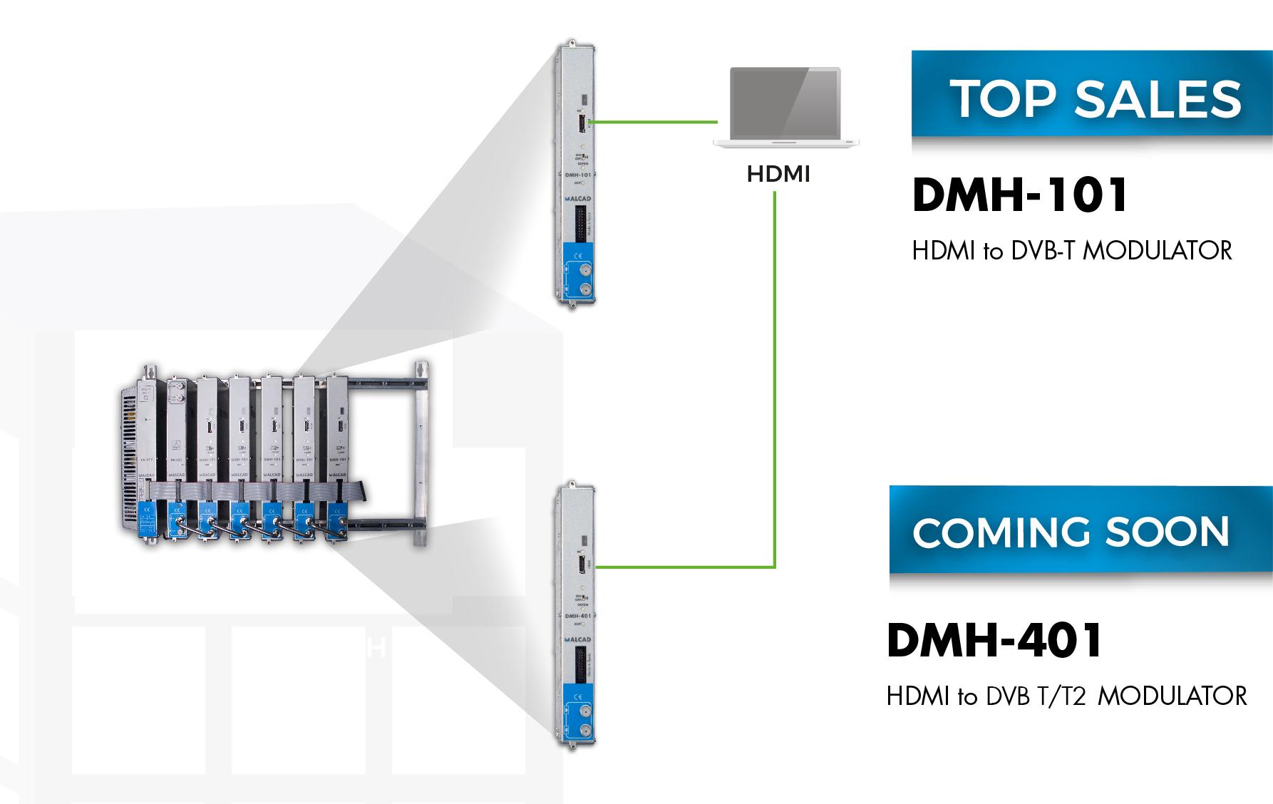 DMH-401, nuevo modulador de HDMI a DVB-T2